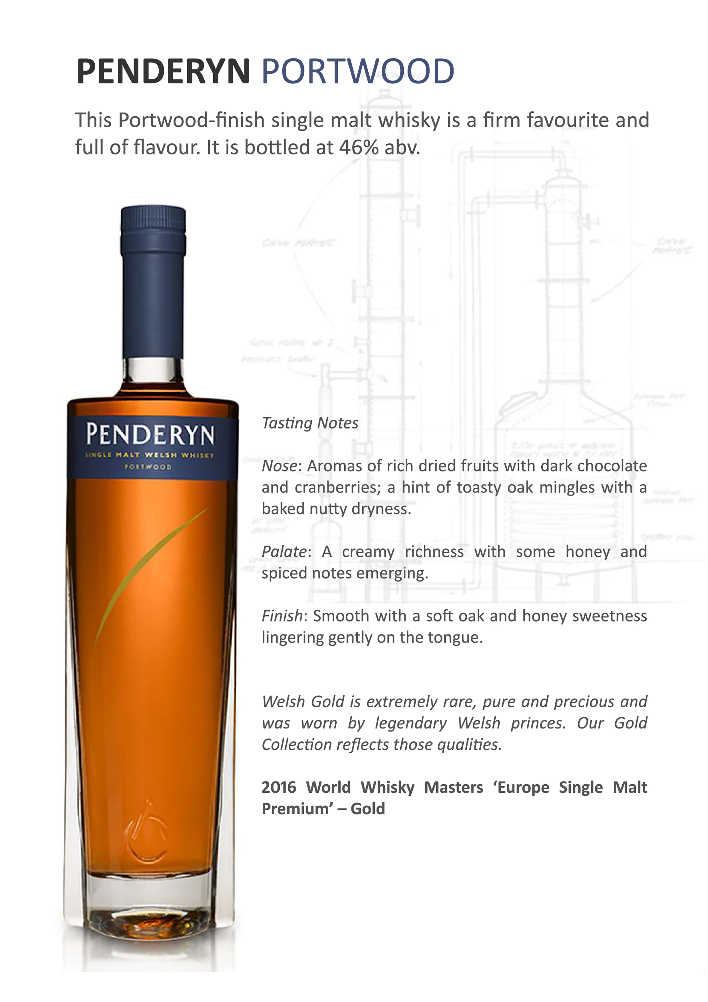 Penderyn Portwood Single Malt Welsh Whisky Tasting Note